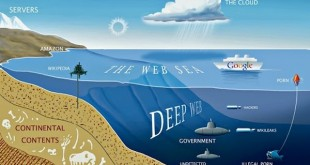 Everything You Need to Know on Tor & the Deep Web 1