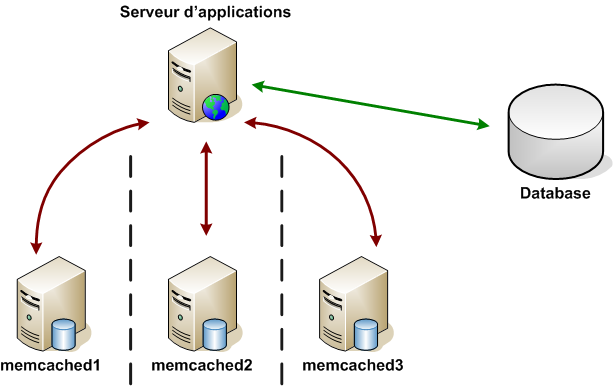 Multiple Critical Remotely Exploitable Flaws Discovered in Memcached Caching System 1 Multiple Critical Remotely Exploitable Flaws Discovered in Memcached Caching System
