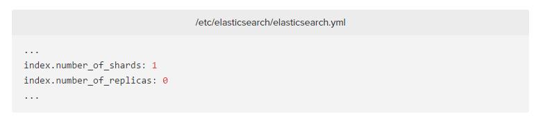 How To Install and Configure Elasticsearch on Ubuntu 14.04 4